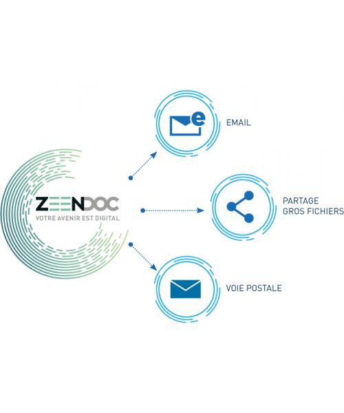 Les logiciels 'gain de temps'  Envois de courriers dématérialisés