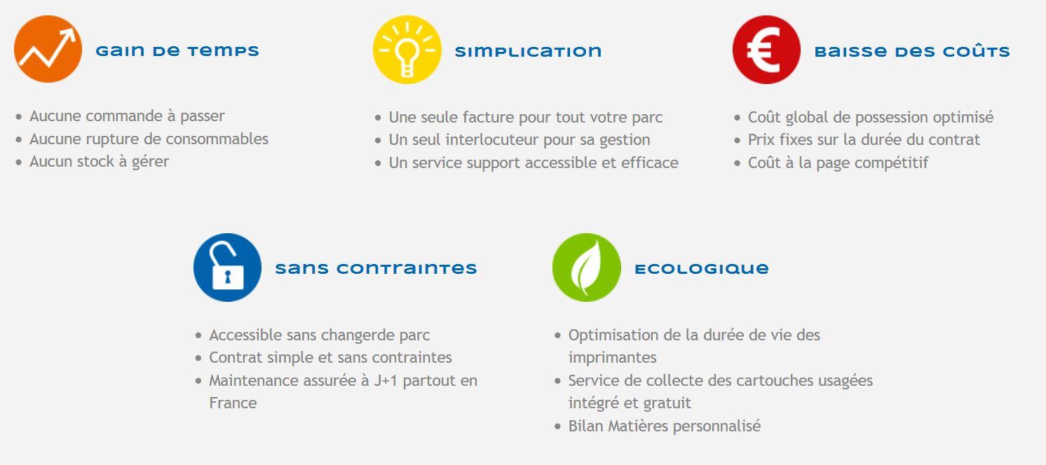 5D print services